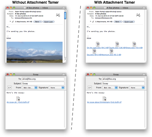 Attachment Tamer: basic features, comparison with and without